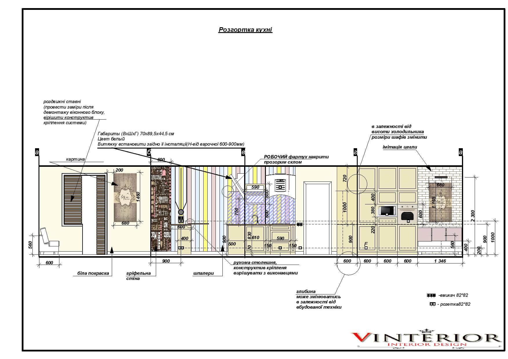 Развертка стен кухни с подробным описанием, и указанием материалов
