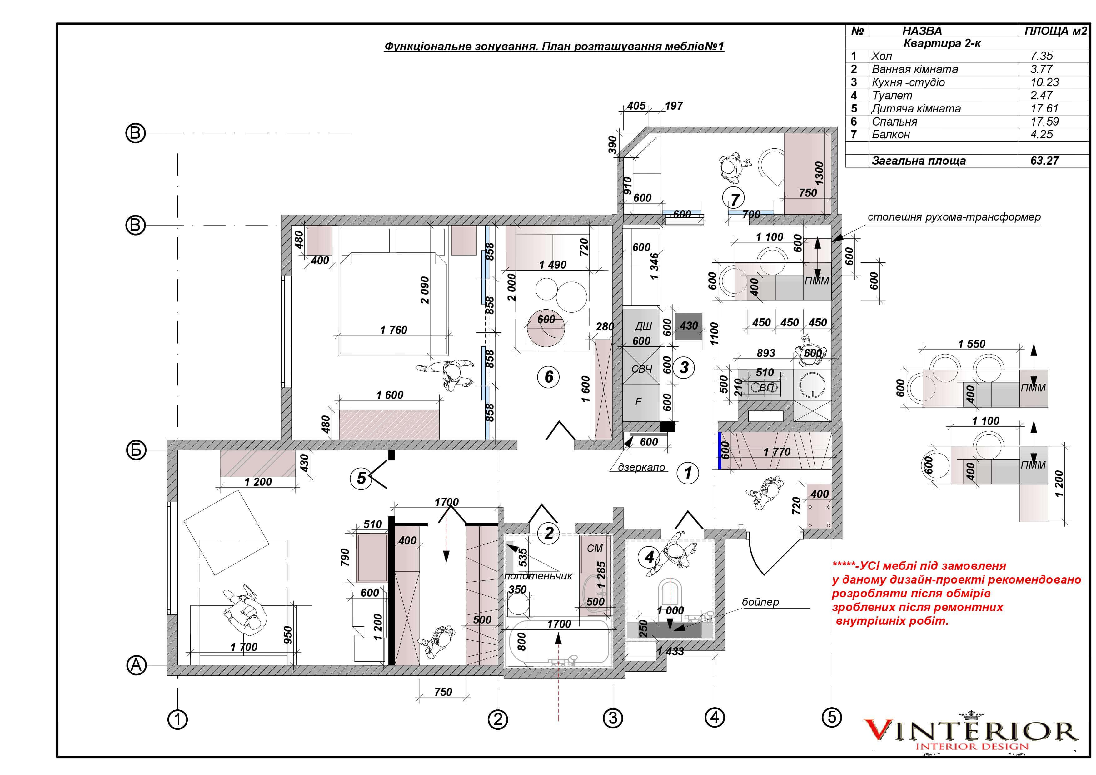 План расстановки мебели с указанием габаритов