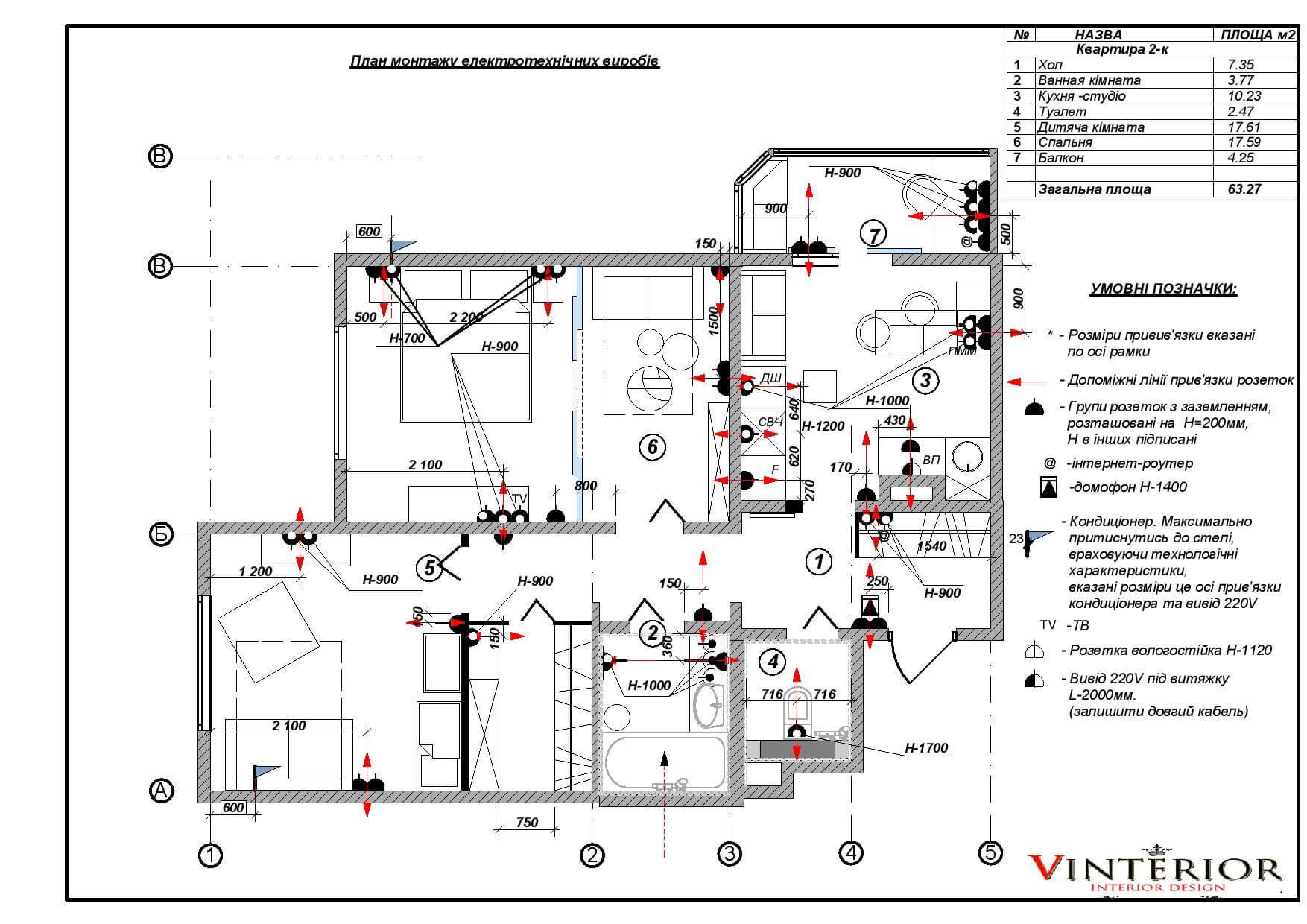 План монтажа электро-техничных изделий (розетки, интернет, кондиционеры, домофон, камеры, проекторы, электро-выводи и т.д.)