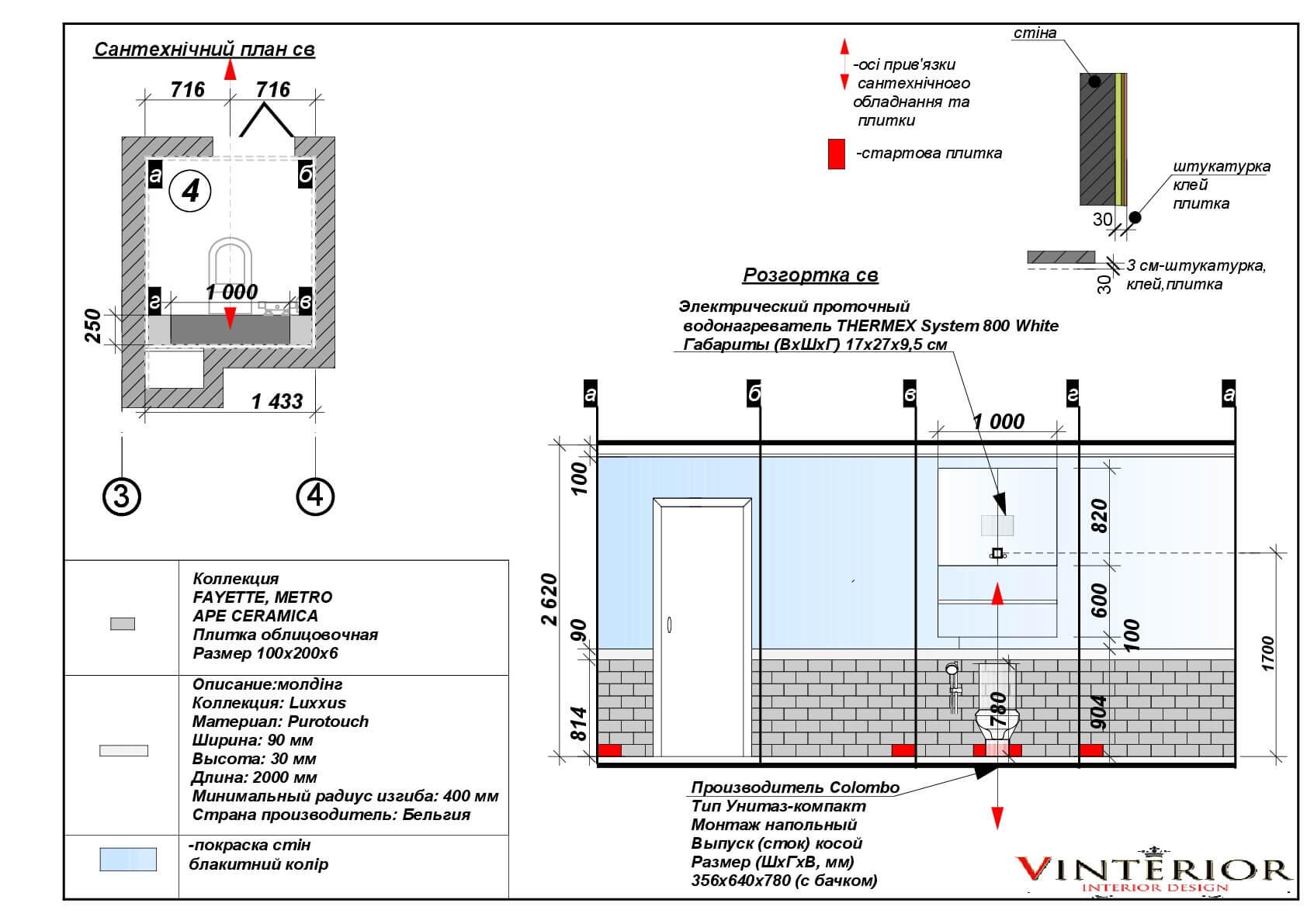 План размещения сантехники сан-узла с привязками по осям сантех. приборов, и разверткой стен с подробным описанием, раскладкой плитки